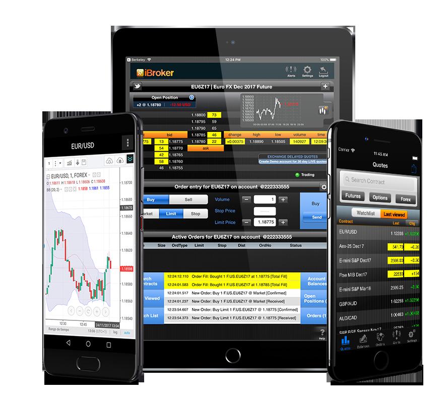Forex price alerts iphone * blogger.com